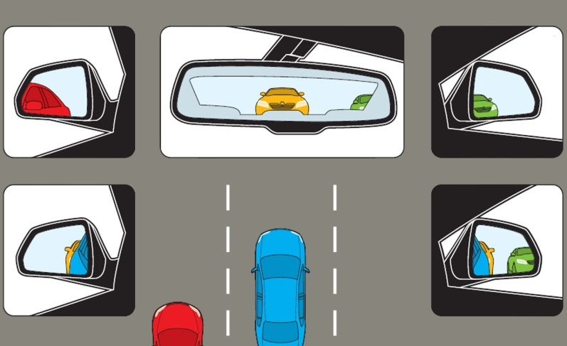 how-to-adjust-your-mirrors-to-avoid-blind-spots-photo-323311-s-original.jpg